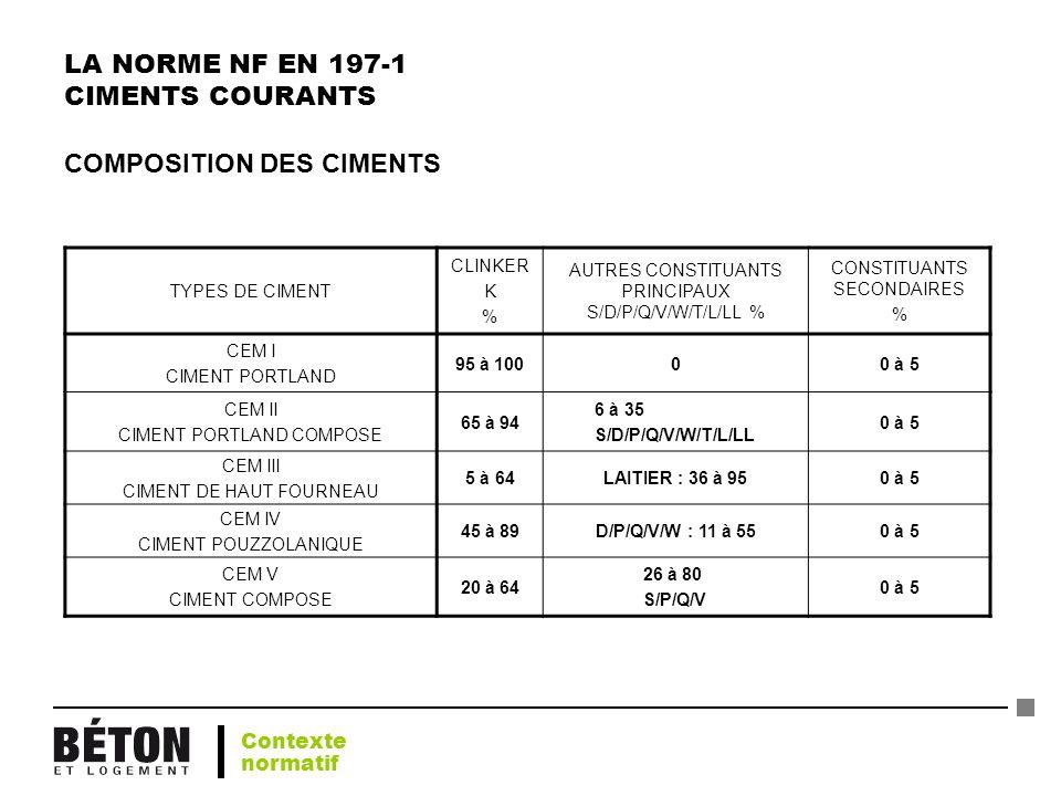 LA NORME NF EN 197-1 CIMENTS COURANTS COMPOSITION DES CIMENTS TYPES DE CIMENT CLINKER K % AUTRES CONSTITUANTS PRINCIPAUX S/D/P/Q/V/W/T/L/LL % CONSTITU