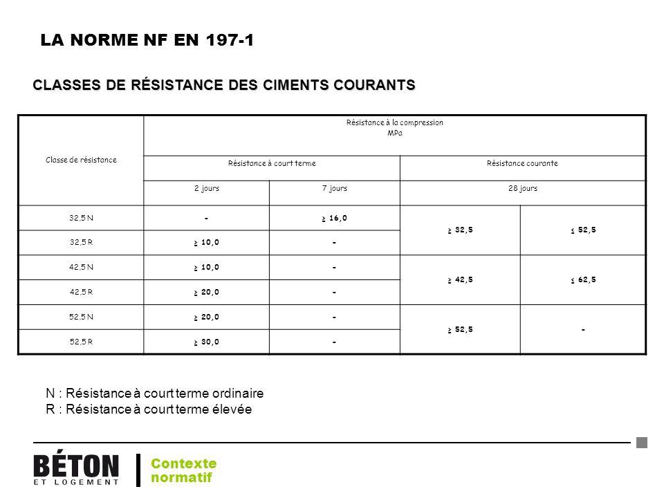 LA NORME NF EN 197-1 Classe de r é sistance R é sistance à la compression MPa R é sistance à court termeR é sistance courante 2 jours7 jours28 jours 3
