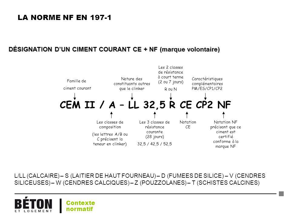 LA NORME NF EN 197-1 DÉSIGNATION DUN CIMENT COURANT CE + NF (marque volontaire) CEM II / A – LL 32,5 R CE CP2 NF Famille de ciment courant Nature des