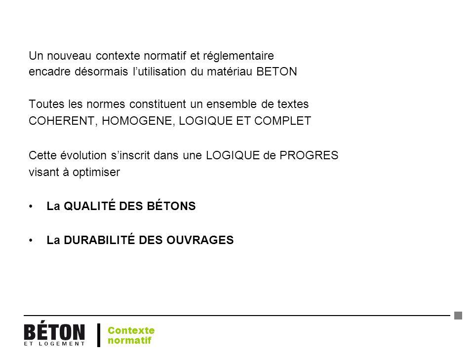 Un nouveau contexte normatif et réglementaire encadre désormais lutilisation du matériau BETON Toutes les normes constituent un ensemble de textes COH