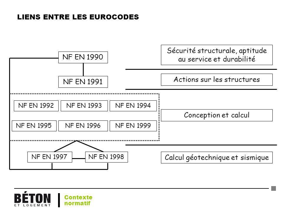 LIENS ENTRE LES EUROCODES NF EN 1991 NF EN 1990 NF EN 1992NF EN 1993NF EN 1994 NF EN 1995NF EN 1996NF EN 1999 NF EN 1997NF EN 1998 Sécurité structural