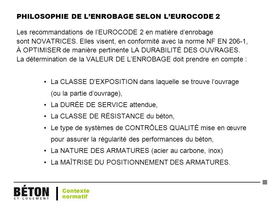 PHILOSOPHIE DE LENROBAGE SELON LEUROCODE 2 Les recommandations de lEUROCODE 2 en matière denrobage sont NOVATRICES. Elles visent, en conformité avec l