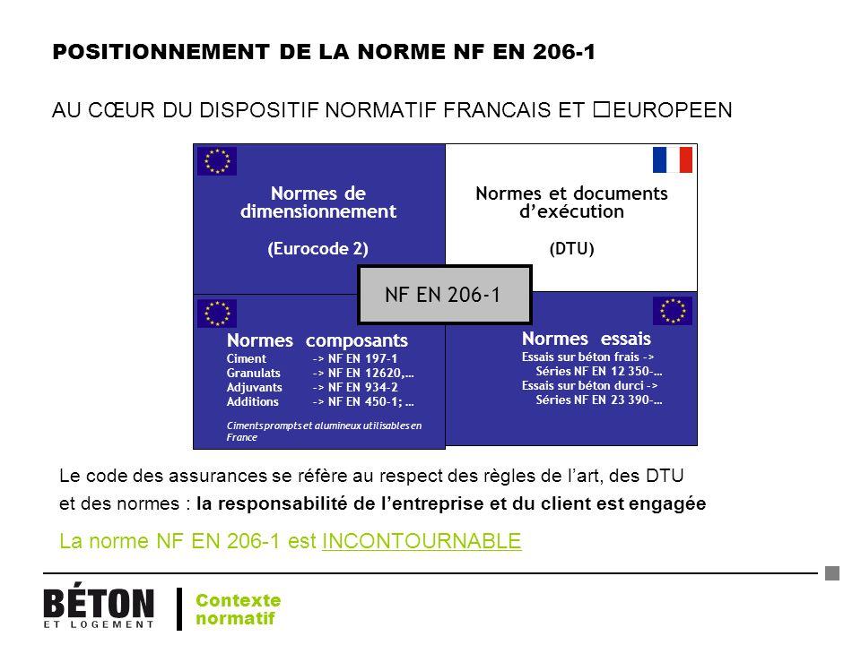 La norme NF EN 206-1 est INCONTOURNABLE Normes et documents dexécution (DTU) Normes et documents dexécution (DTU) Normes de dimensionnement (Eurocode