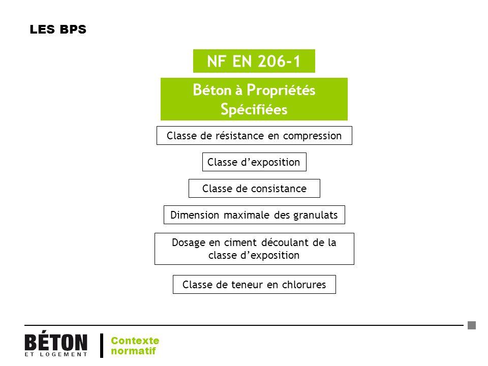 LES BPS B éton à P ropriétés S pécifiées NF EN 206-1 Classe de résistance en compression Classe dexposition Classe de consistance Dimension maximale d