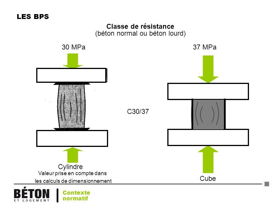 LES BPS Classe de résistance 30 MPa 37 MPa C30/37 (béton normal ou béton lourd) Cube Valeur prise en compte dans les calculs de dimensionnement Cylind