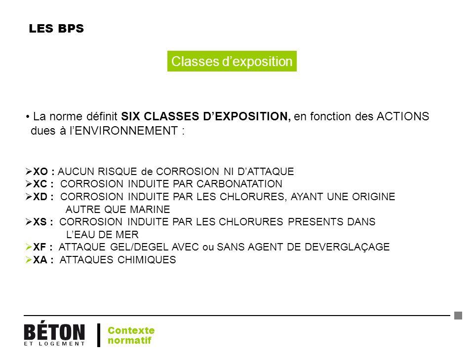 LES BPS Classes dexposition La norme définit SIX CLASSES DEXPOSITION, en fonction des ACTIONS dues à lENVIRONNEMENT : XO : AUCUN RISQUE de CORROSION N