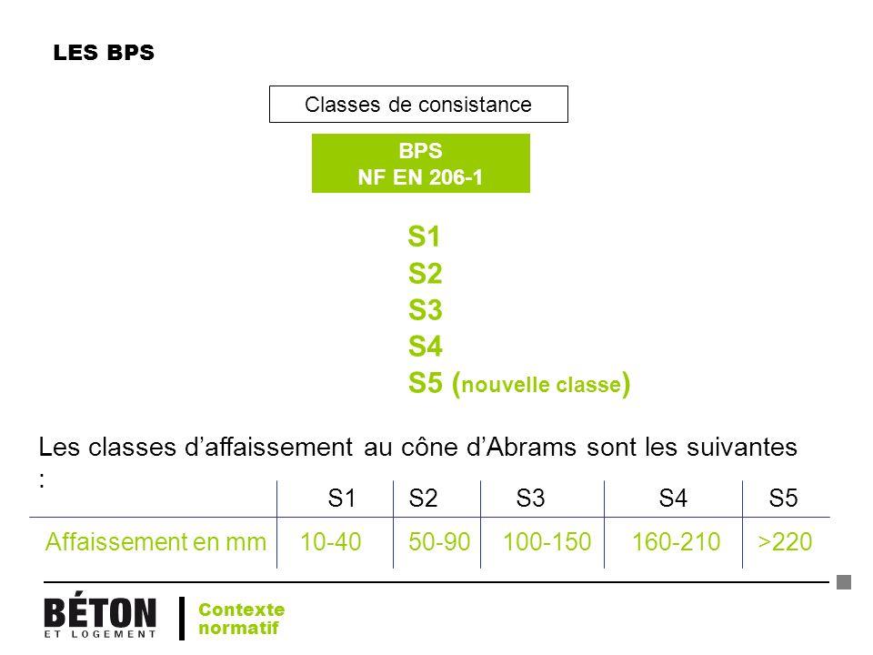 LES BPS Classes de consistance Les classes daffaissement au cône dAbrams sont les suivantes : S1 BPS NF EN 206-1 S2 S3 S4 S5 ( nouvelle classe ) S1 S2