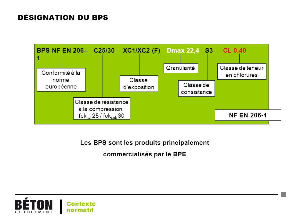 DÉSIGNATION DU BPS NF EN 206-1 XC1/XC2 (F)BPS NF EN 206– 1 C25/30Dmax 22,4CL 0,40S3 Conformité à la norme européenne Classe de résistance à la compres