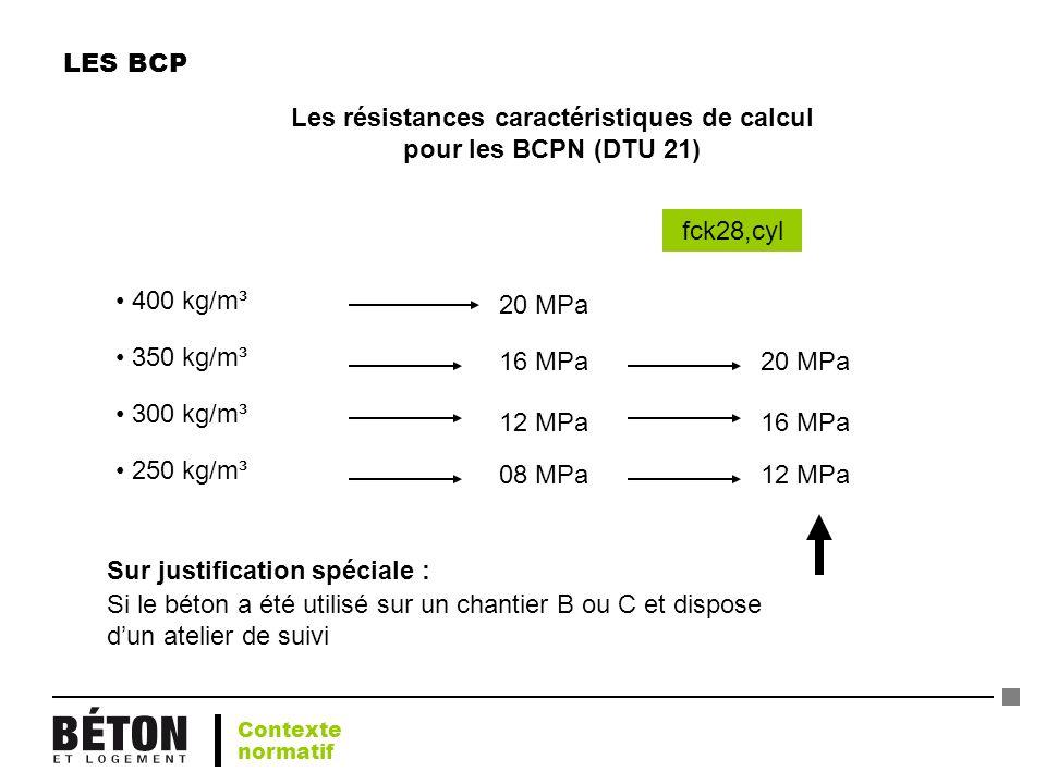 LES BCP Les résistances caractéristiques de calcul pour les BCPN (DTU 21) fck28,cyl 400 kg/m³ 20 MPa 350 kg/m³ 16 MPa20 MPa 300 kg/m³ 12 MPa16 MPa 250