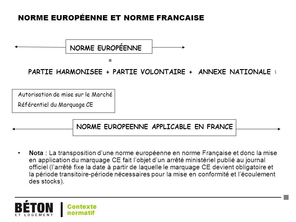 Contexte normatif NORME EUROPÉENNE = PARTIE HARMONISEE + PARTIE VOLONTAIRE + ANNEXE NATIONALE : Autorisation de mise sur le Marché Référentiel du Marq