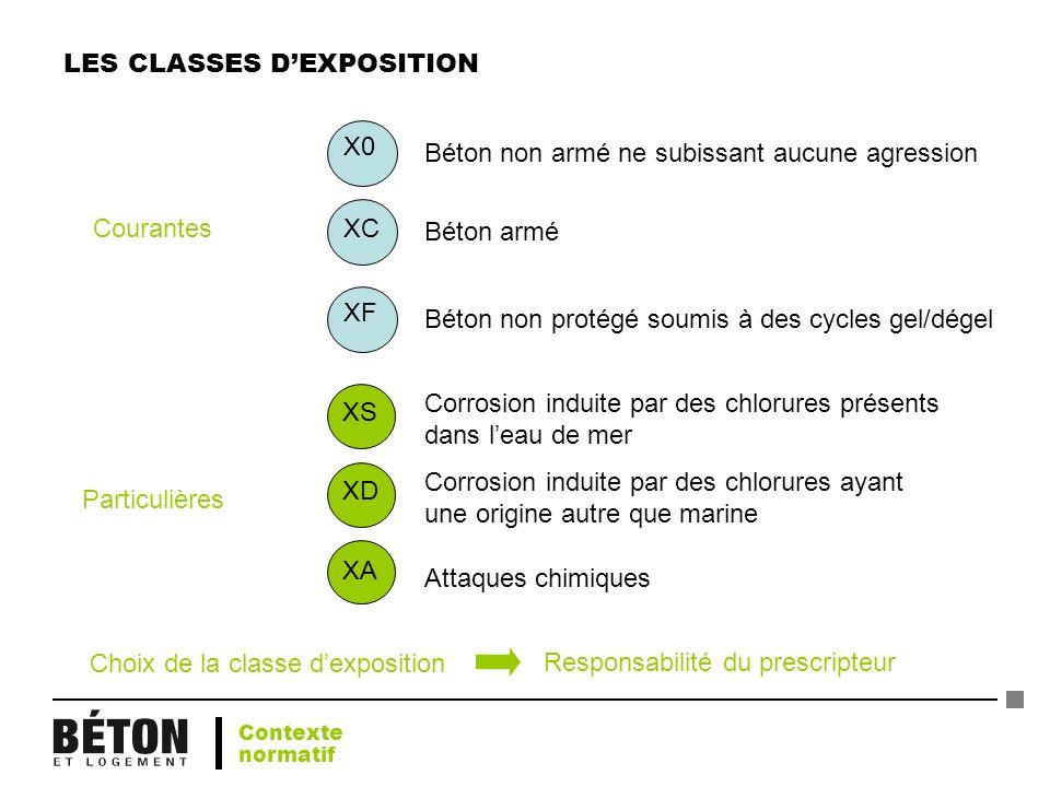 LES CLASSES DEXPOSITION Béton non armé ne subissant aucune agression XA XD XS XF XC X0 Courantes Particulières Choix de la classe dexposition Responsa