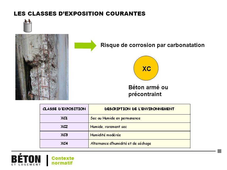 LES CLASSES DEXPOSITION COURANTES Risque de corrosion par carbonatation XC Béton armé ou précontraint Contexte normatif