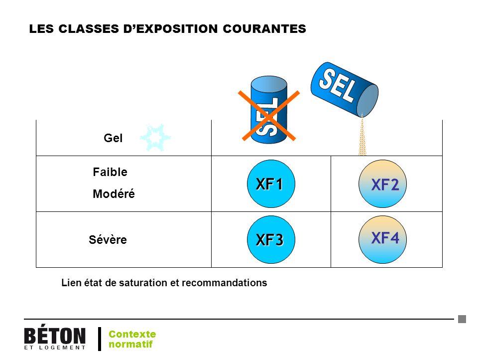 LES CLASSES DEXPOSITION COURANTES Sévère XF1 XF3 Faible Modéré Faible Modéré XF2 XF4 Gel Lien état de saturation et recommandations Contexte normatif