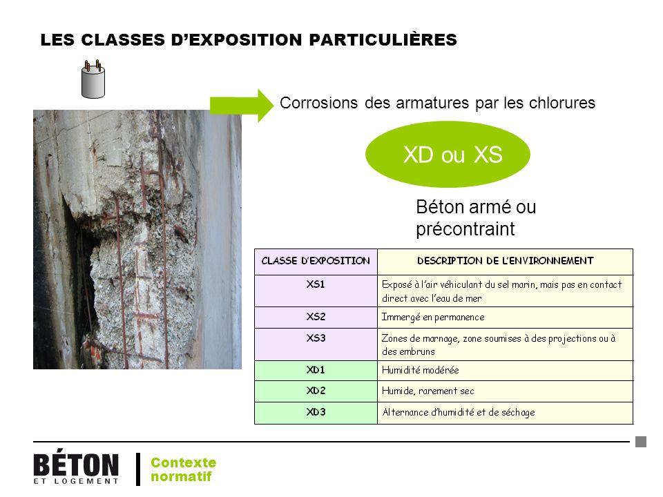 LES CLASSES DEXPOSITION PARTICULIÈRES Corrosions des armatures par les chlorures XD ou XS Béton armé ou précontraint Contexte normatif