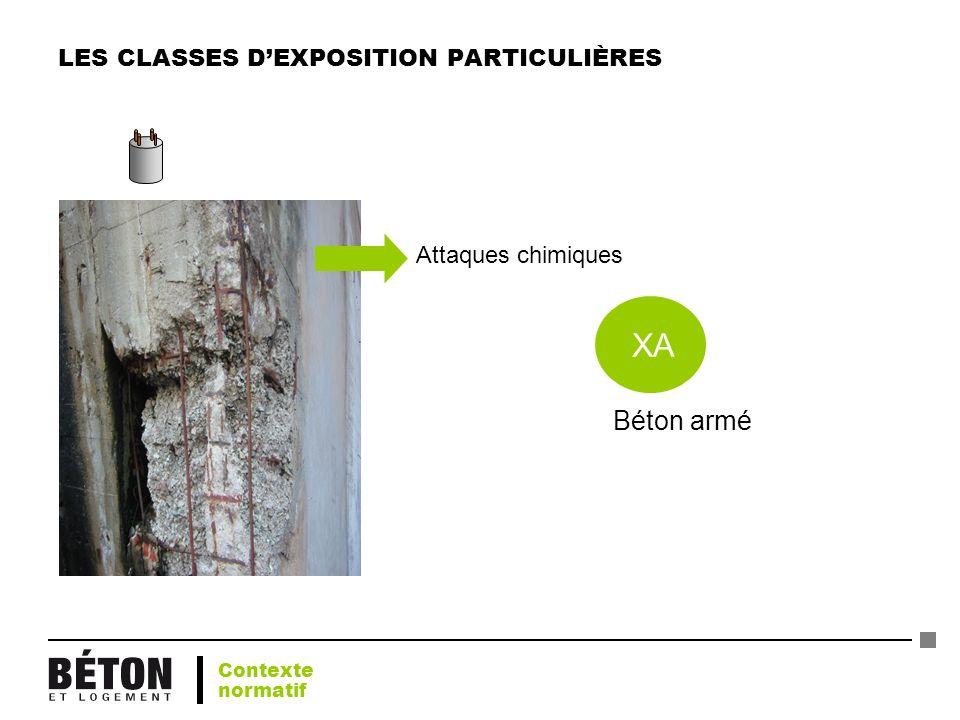 LES CLASSES DEXPOSITION PARTICULIÈRES Attaques chimiques XA Béton armé Contexte normatif