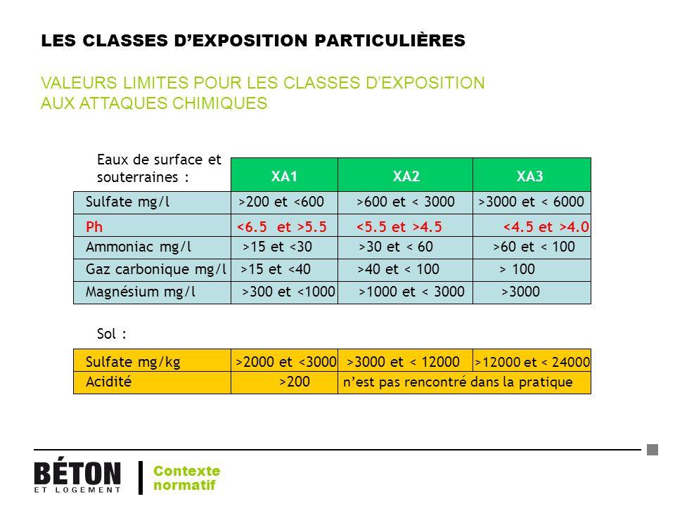 LES CLASSES DEXPOSITION PARTICULIÈRES VALEURS LIMITES POUR LES CLASSES DEXPOSITION AUX ATTAQUES CHIMIQUES Eaux de surface et souterraines : XA1XA2XA3