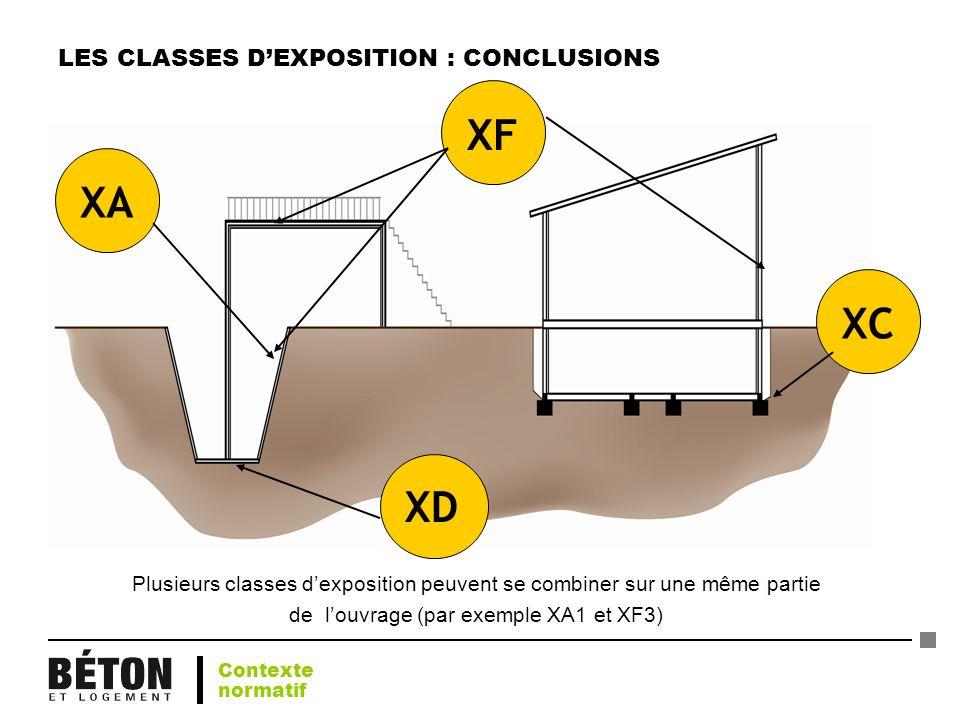 LES CLASSES DEXPOSITION : CONCLUSIONS XF XD XAXC Plusieurs classes dexposition peuvent se combiner sur une même partie de louvrage (par exemple XA1 et