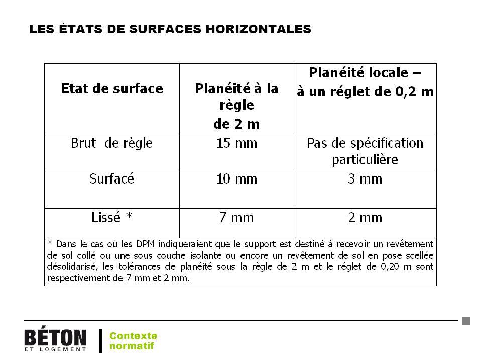 LES ÉTATS DE SURFACES HORIZONTALES Contexte normatif