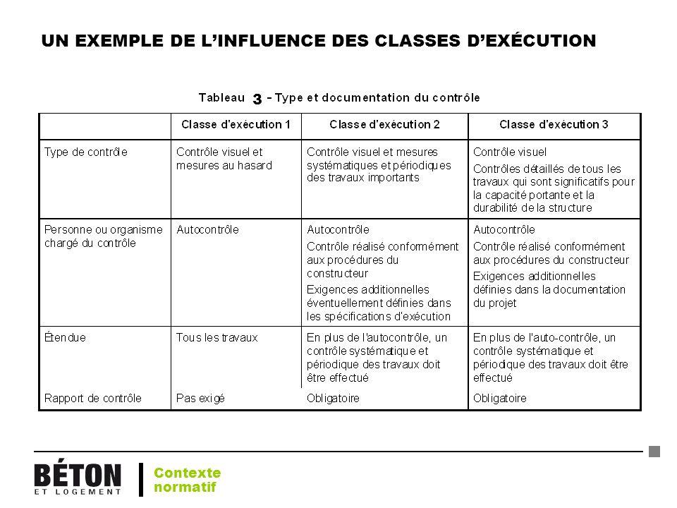 UN EXEMPLE DE LINFLUENCE DES CLASSES DEXÉCUTION 3 Contexte normatif