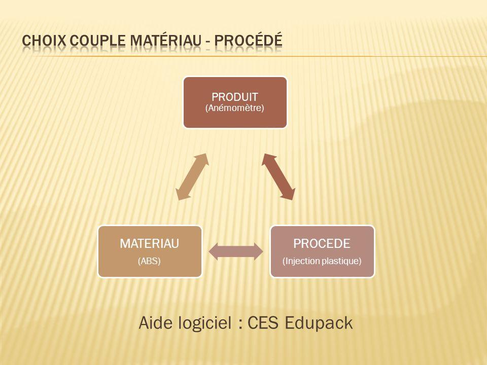 Aide logiciel : CES Edupack PRODUIT (Anémomètre) PROCEDE (Injection plastique) MATERIAU (ABS)