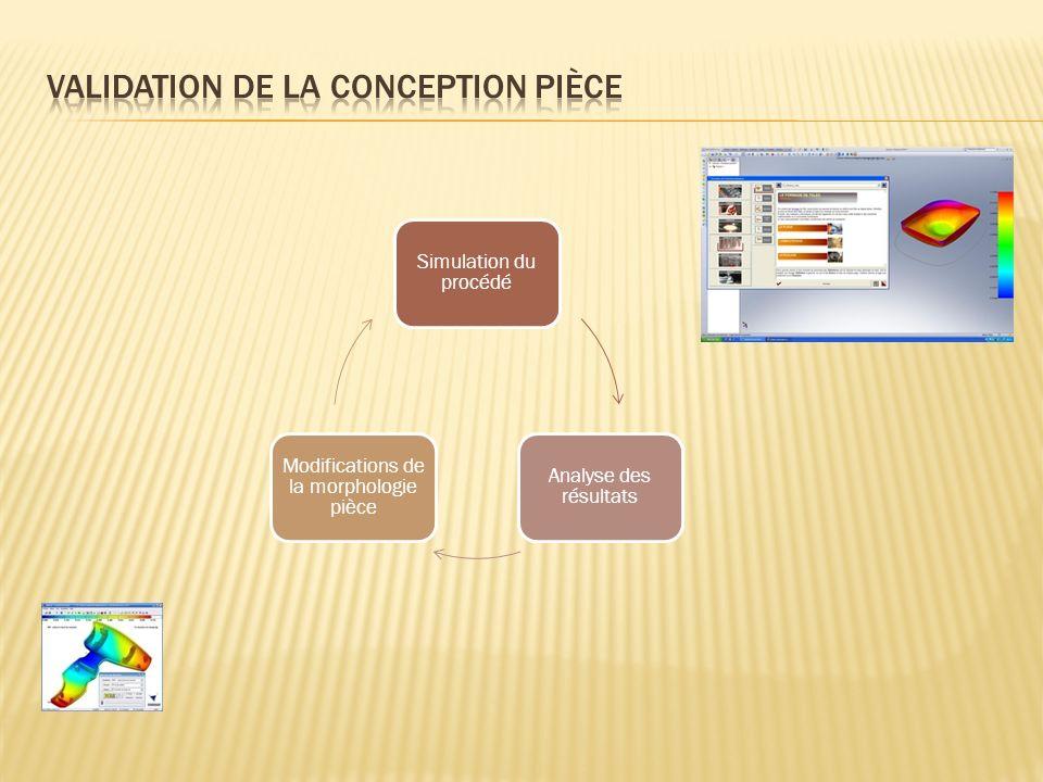 Simulation du procédé Analyse des résultats Modifications de la morphologie pièce