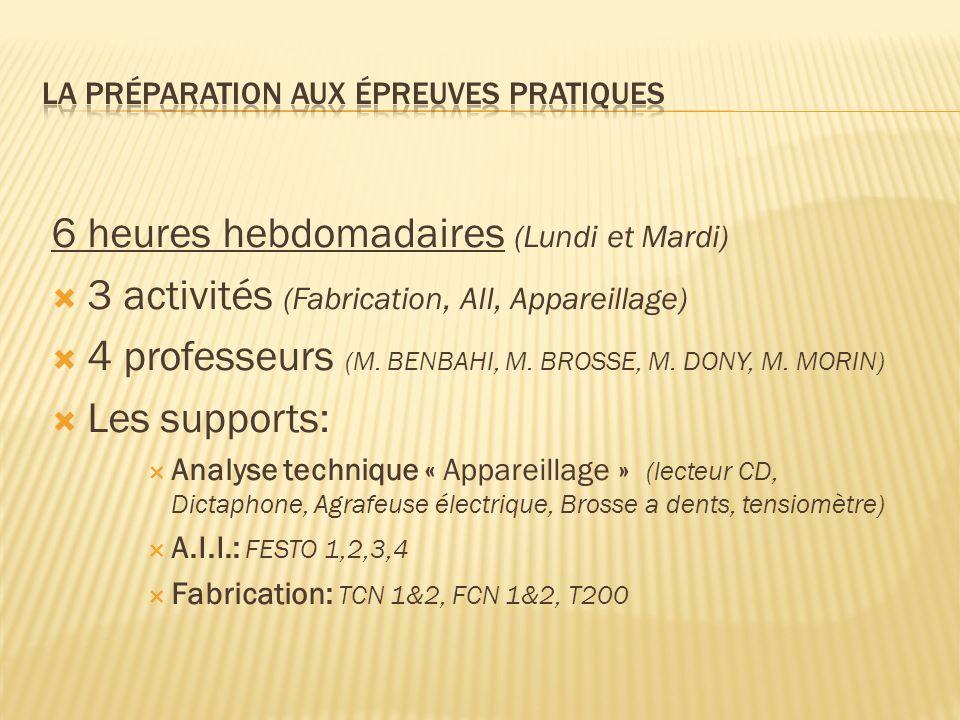 6 heures hebdomadaires (Lundi et Mardi) 3 activités (Fabrication, AII, Appareillage) 4 professeurs (M. BENBAHI, M. BROSSE, M. DONY, M. MORIN) Les supp