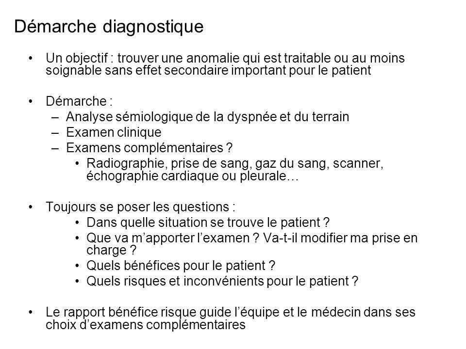 Démarche diagnostique Un objectif : trouver une anomalie qui est traitable ou au moins soignable sans effet secondaire important pour le patient Démar