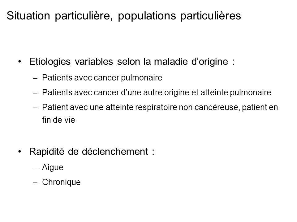 Situation particulière, populations particulières Etiologies variables selon la maladie dorigine : –Patients avec cancer pulmonaire –Patients avec can