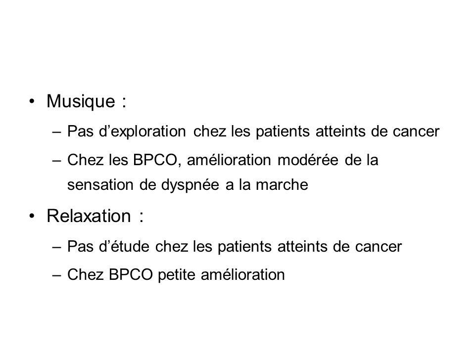 Musique : –Pas dexploration chez les patients atteints de cancer –Chez les BPCO, amélioration modérée de la sensation de dyspnée a la marche Relaxatio