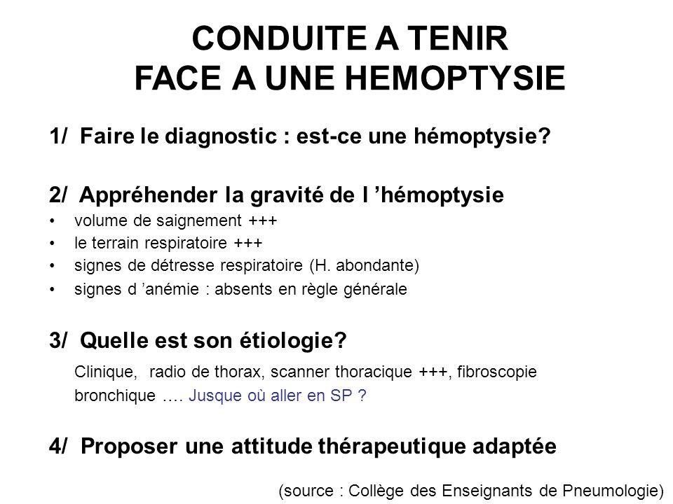 CONDUITE A TENIR FACE A UNE HEMOPTYSIE 1/ Faire le diagnostic : est-ce une hémoptysie? 2/ Appréhender la gravité de l hémoptysie volume de saignement