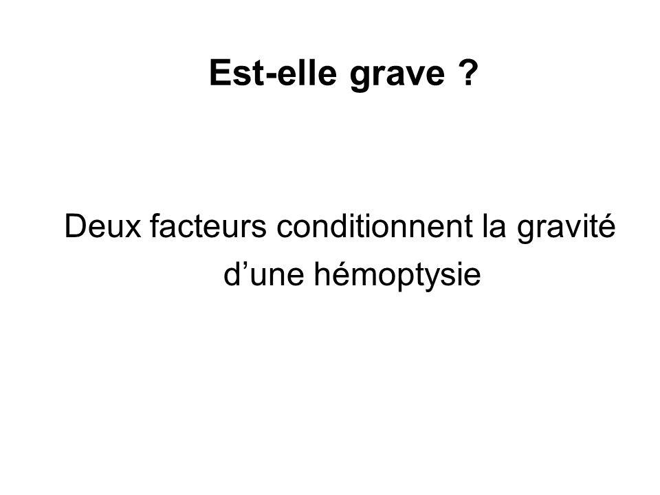 Est-elle grave ? Deux facteurs conditionnent la gravité dune hémoptysie