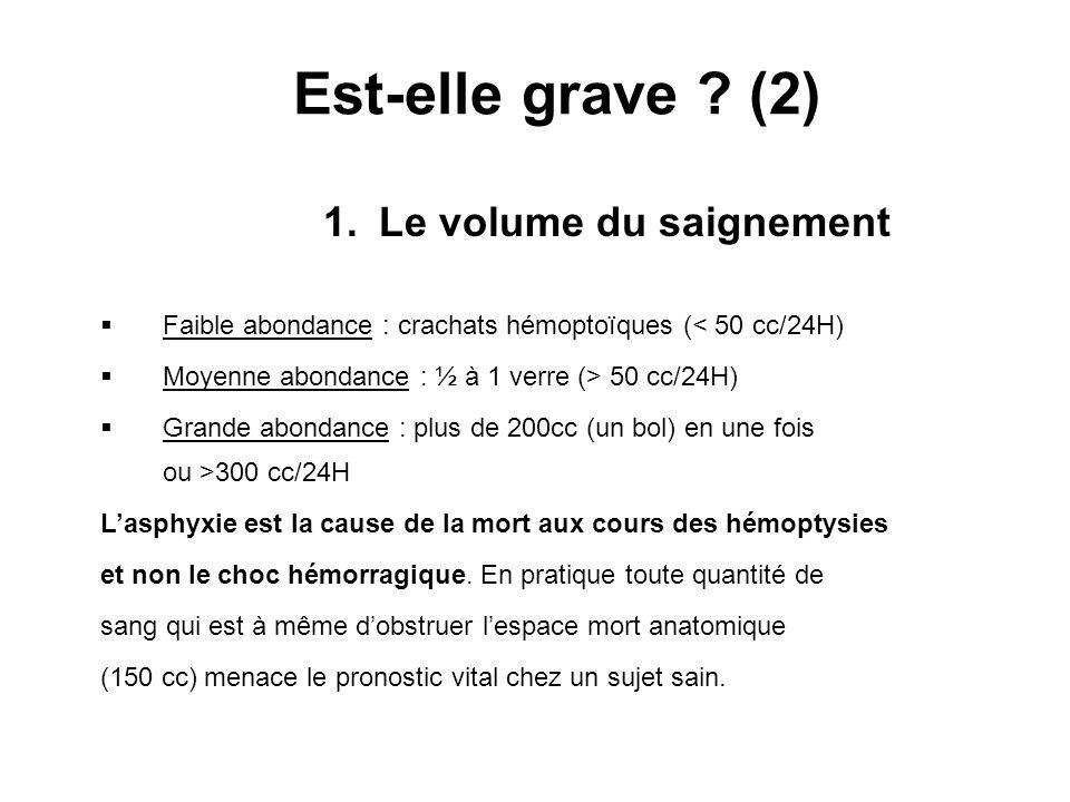Est-elle grave ? (2) 1. Le volume du saignement Faible abondance : crachats hémoptoïques (< 50 cc/24H) Moyenne abondance : ½ à 1 verre (> 50 cc/24H) G