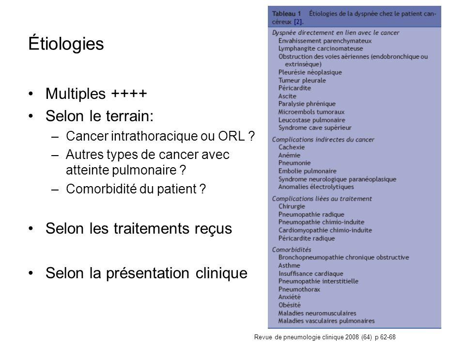 Étiologies Multiples ++++ Selon le terrain: –Cancer intrathoracique ou ORL ? –Autres types de cancer avec atteinte pulmonaire ? –Comorbidité du patien