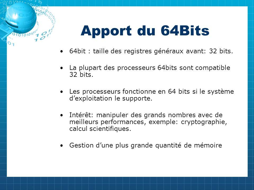 Apport du 64Bits 64bit : taille des registres généraux avant: 32 bits.