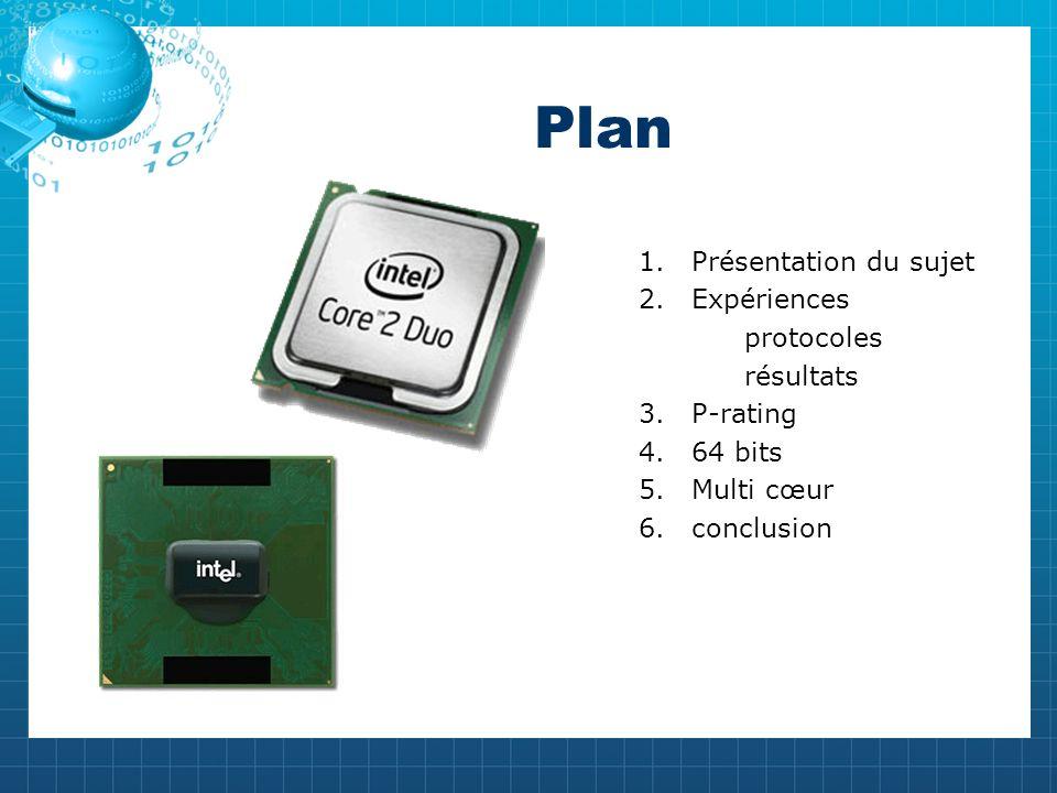 Plan 1.Présentation du sujet 2.Expériences protocoles résultats 3.P-rating 4.64 bits 5.Multi cœur 6.conclusion