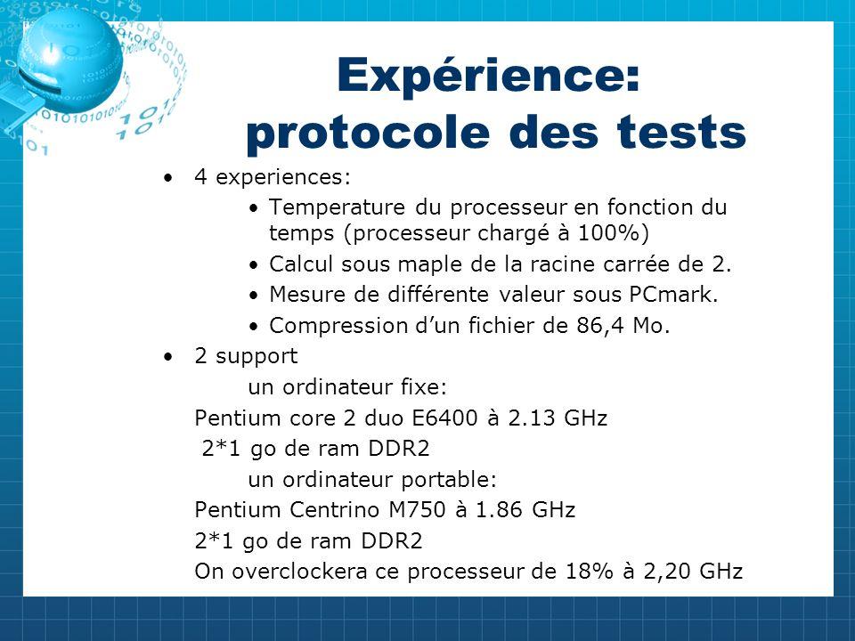 Expérience: protocole des tests 4 experiences: Temperature du processeur en fonction du temps (processeur chargé à 100%) Calcul sous maple de la racine carrée de 2.