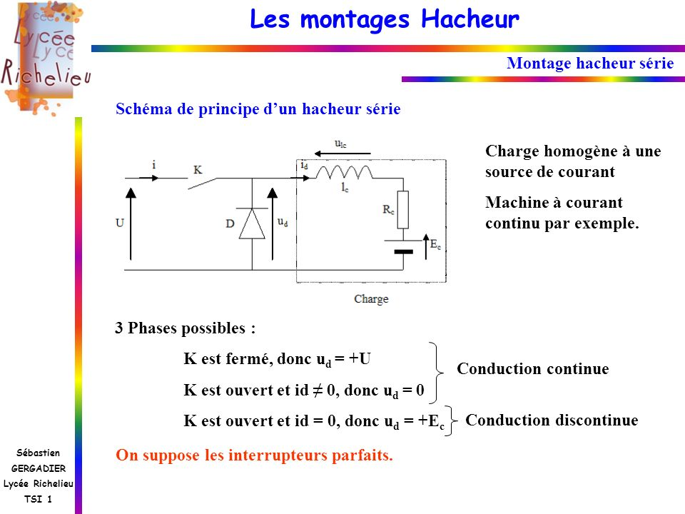 Les montages Hacheur Sébastien GERGADIER Lycée Richelieu TSI 1 Montage hacheur série Schéma de principe dun hacheur série 3 Phases possibles : K est f