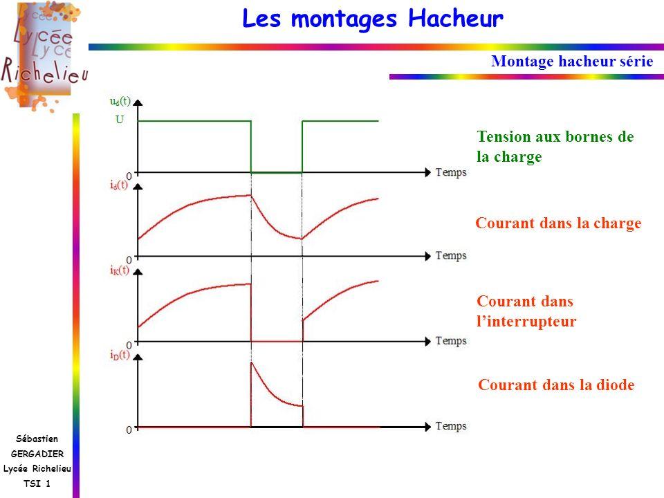 Les montages Hacheur Sébastien GERGADIER Lycée Richelieu TSI 1 Montage hacheur série Tension aux bornes de la charge Courant dans la charge Courant da