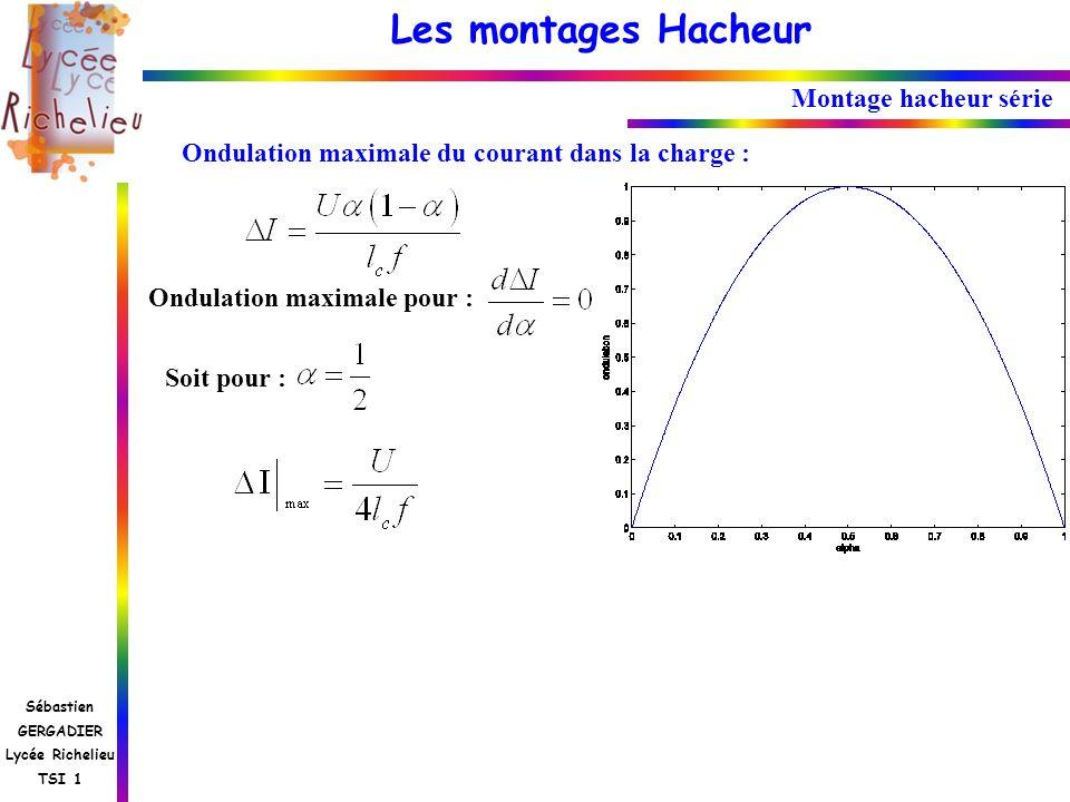 Les montages Hacheur Sébastien GERGADIER Lycée Richelieu TSI 1 Montage hacheur série Ondulation maximale du courant dans la charge : Ondulation maxima