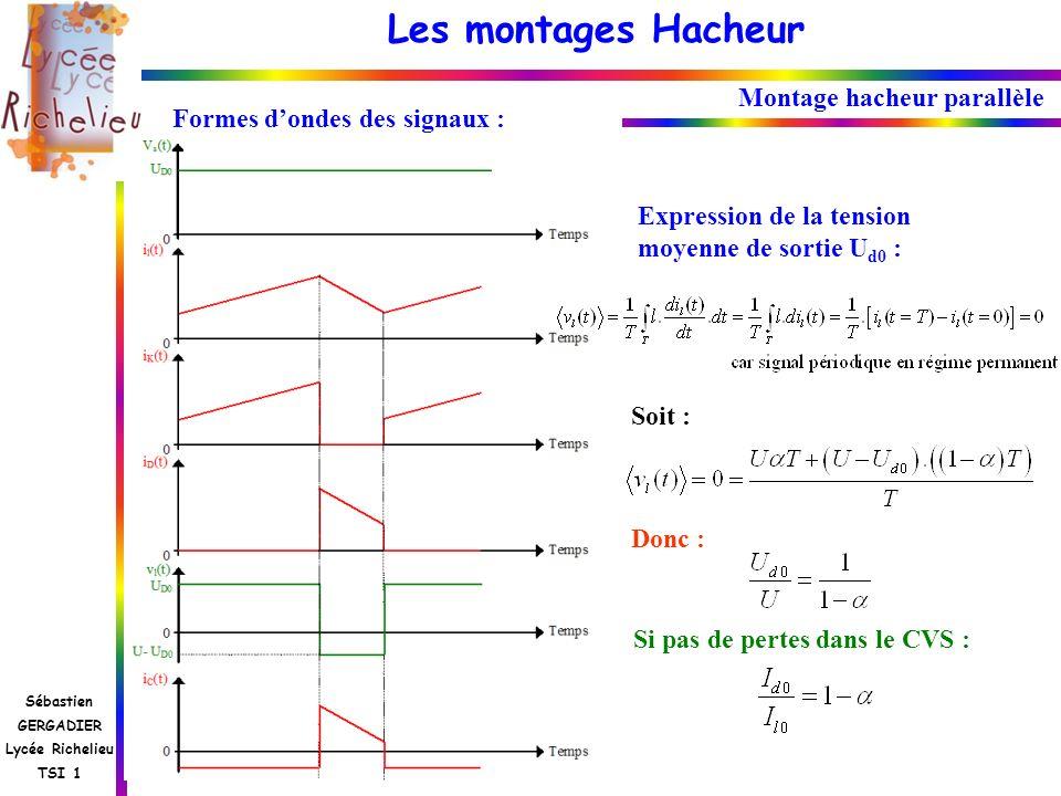 Les montages Hacheur Sébastien GERGADIER Lycée Richelieu TSI 1 Montage hacheur parallèle Formes dondes des signaux : Expression de la tension moyenne