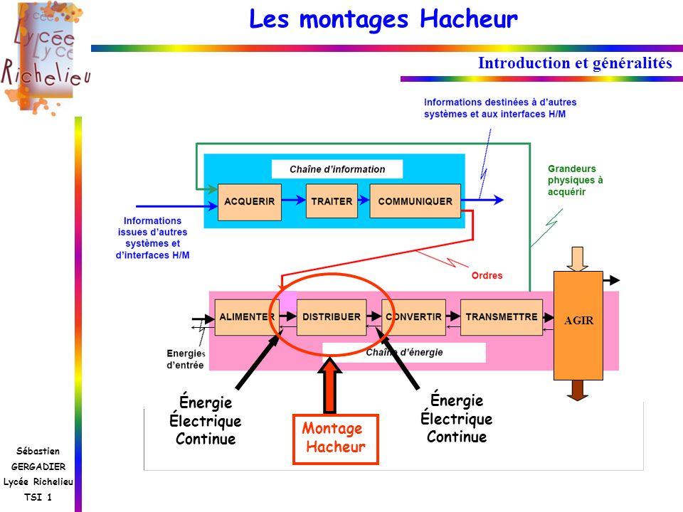Les montages Hacheur Sébastien GERGADIER Lycée Richelieu TSI 1 AGIR Énergie Électrique Continue Énergie Électrique Continue Montage Hacheur Introducti