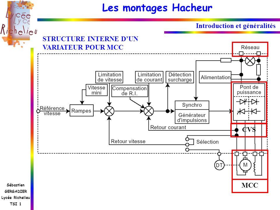 Les montages Hacheur Sébastien GERGADIER Lycée Richelieu TSI 1 Introduction et généralités MCC CVS STRUCTURE INTERNE DUN VARIATEUR POUR MCC