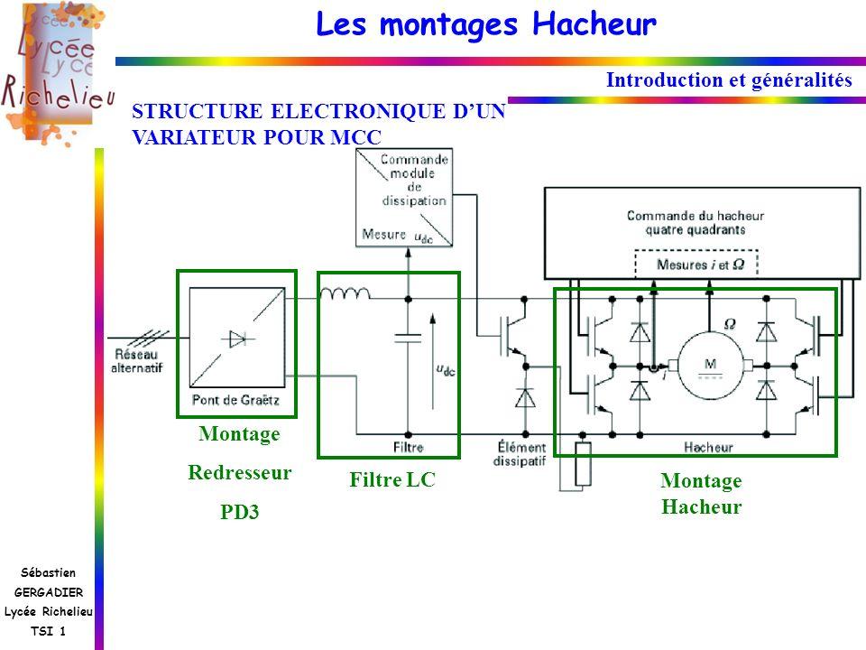 Les montages Hacheur Sébastien GERGADIER Lycée Richelieu TSI 1 Introduction et généralités STRUCTURE ELECTRONIQUE DUN VARIATEUR POUR MCC Montage Redre