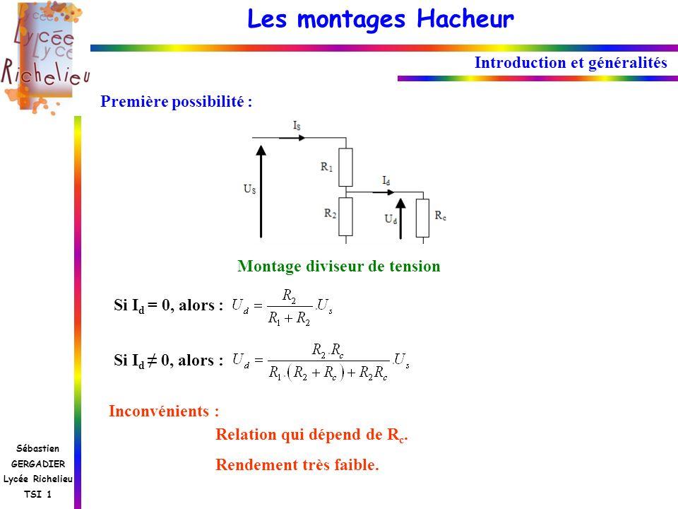Les montages Hacheur Sébastien GERGADIER Lycée Richelieu TSI 1 Introduction et généralités Le rendement est maximal pour : Soit pour α=0.5, on a : Donc 84% de la puissance fournie par la source est perdue par effet Joule, et nest donc pas transmise à la charge.
