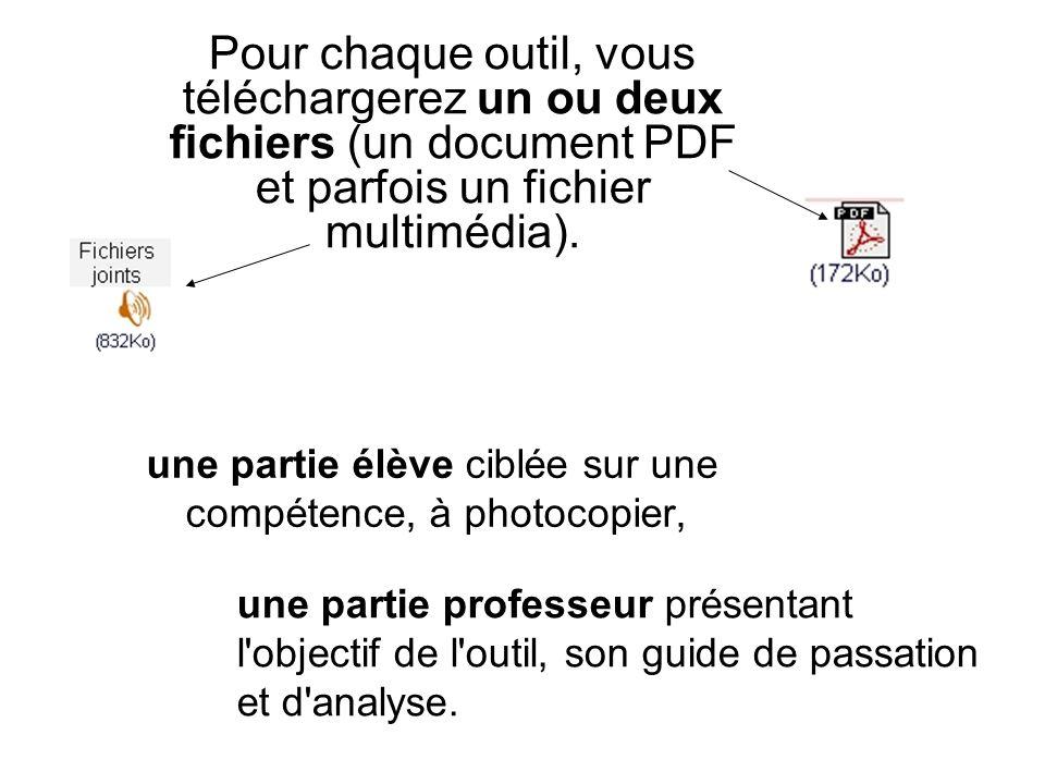 une partie élève ciblée sur une compétence, à photocopier, Pour chaque outil, vous téléchargerez un ou deux fichiers (un document PDF et parfois un fichier multimédia).