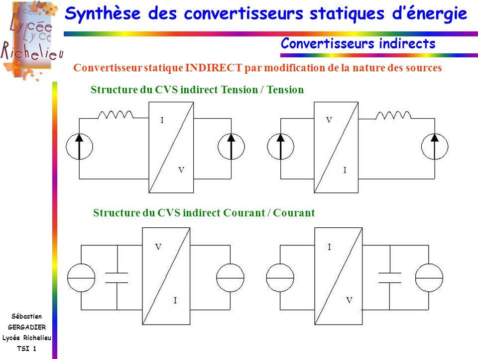 Synthèse des convertisseurs statiques dénergie Sébastien GERGADIER Lycée Richelieu TSI 1 Convertisseur statique INDIRECT par modification de la nature