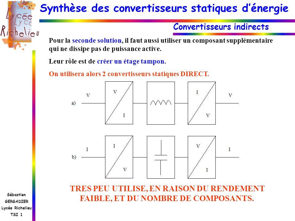 Synthèse des convertisseurs statiques dénergie Sébastien GERGADIER Lycée Richelieu TSI 1 Convertisseurs indirects Pour la seconde solution, il faut au