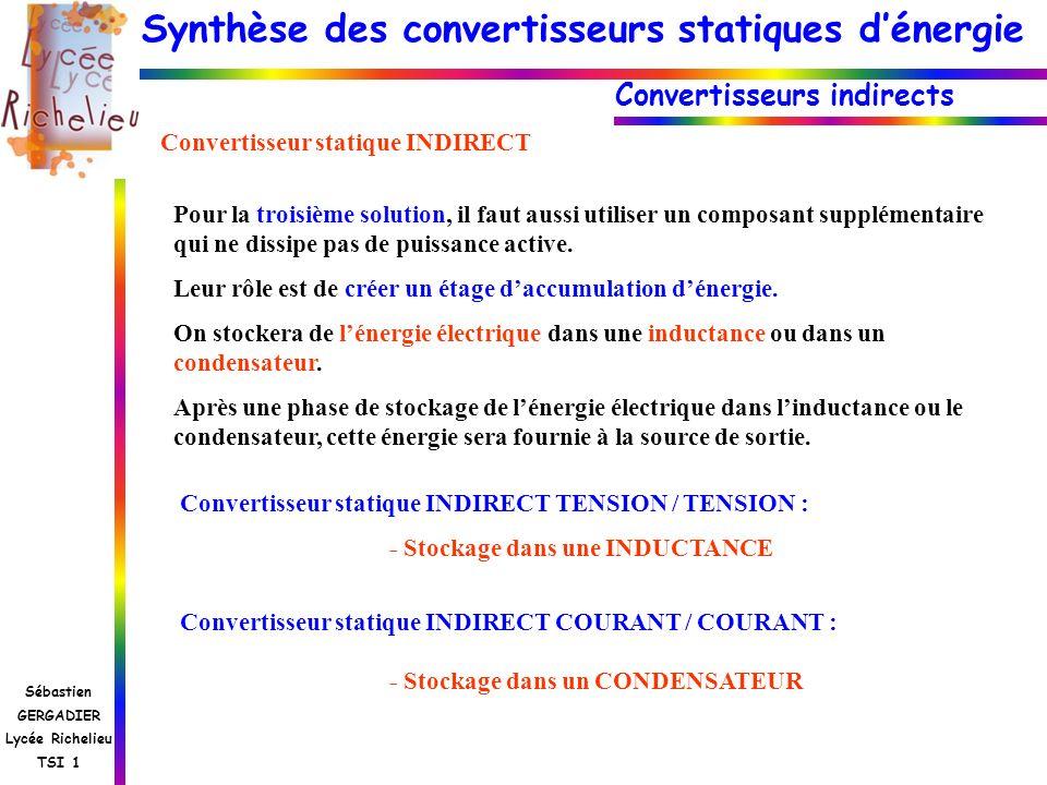 Synthèse des convertisseurs statiques dénergie Sébastien GERGADIER Lycée Richelieu TSI 1 Convertisseur statique INDIRECT Convertisseurs indirects Pour