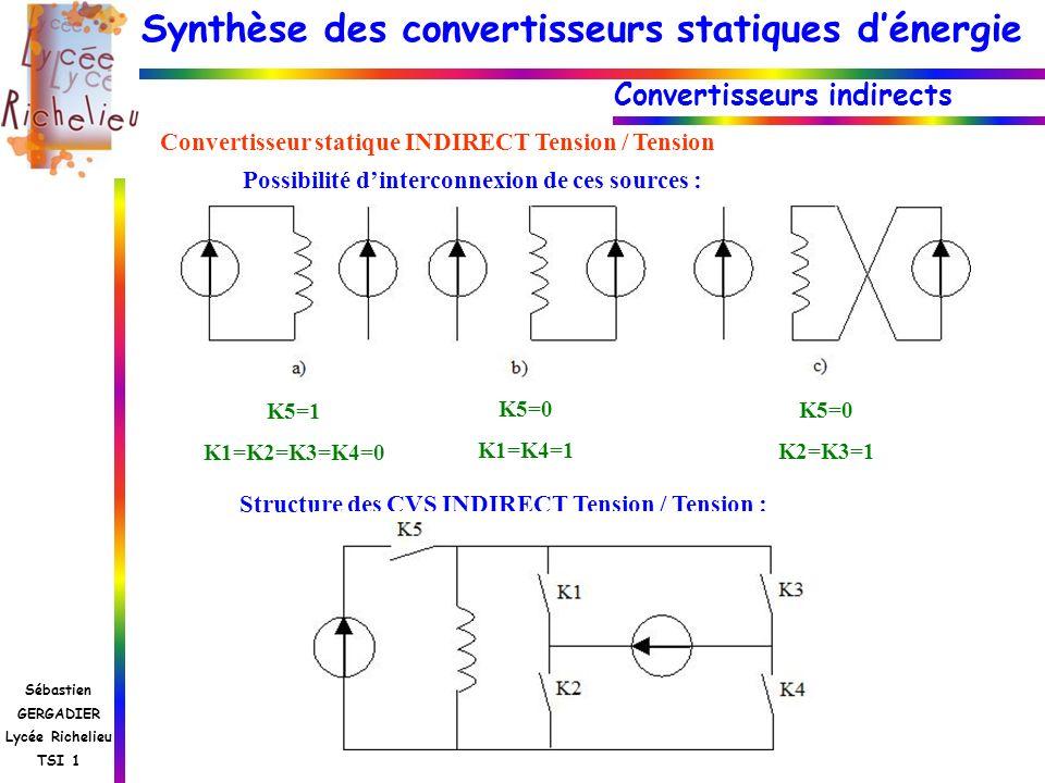 Synthèse des convertisseurs statiques dénergie Sébastien GERGADIER Lycée Richelieu TSI 1 Convertisseur statique INDIRECT Tension / Tension Convertisse
