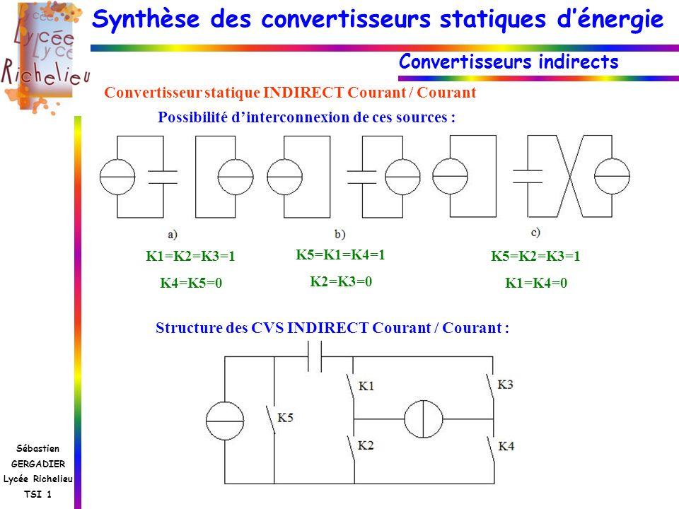 Synthèse des convertisseurs statiques dénergie Sébastien GERGADIER Lycée Richelieu TSI 1 Convertisseur statique INDIRECT Courant / Courant Convertisse